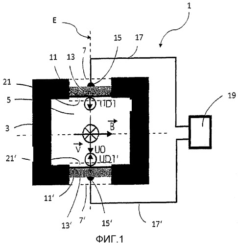 Измерительное устройство и способ измерения скорости течения среды, протекающей через измерительную трубу