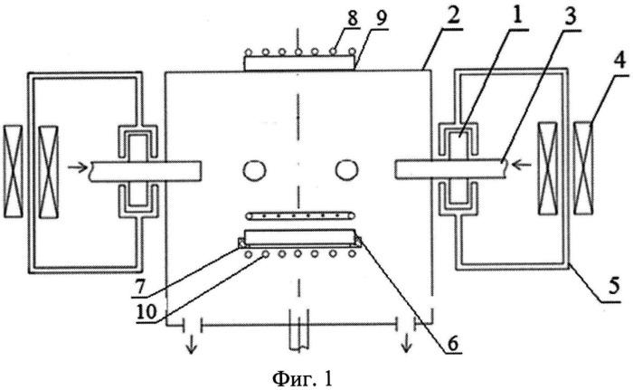 Устройство свч плазменной обработки пластин