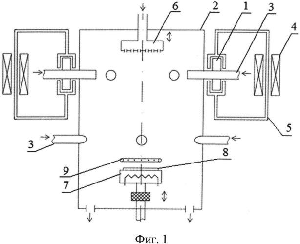 Устройство свч плазменной обработки