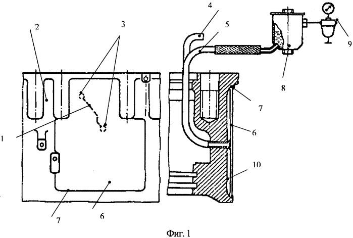 Способ ремонта блока цилиндров двигателя внутреннего сгорания