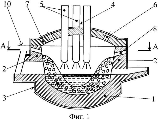 Способ выплавки стали в электродуговой печи и электродуговая печь