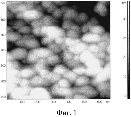 Способ формирования сверхпроводящей ультратонкой пленки yba2cu3o7-x на диэлектрических подложках