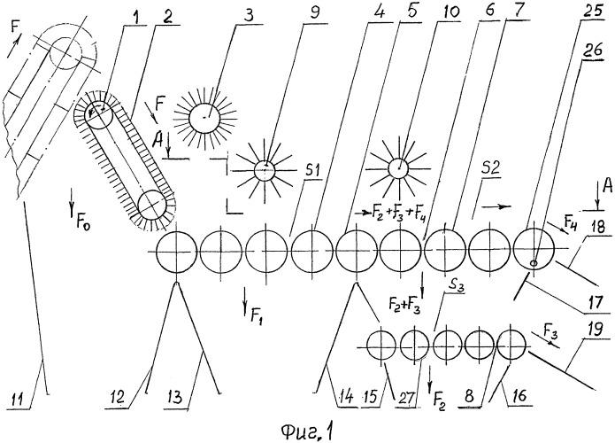 Устройство для сепарации потока объектов округло-овальной формы