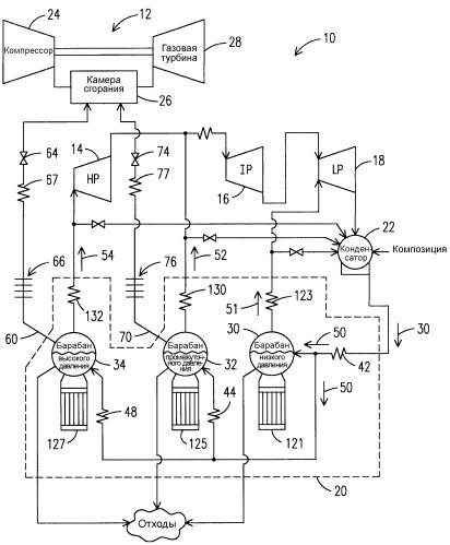 Способ удаления увлеченного газа в системе генерирования мощности с комбинированным циклом