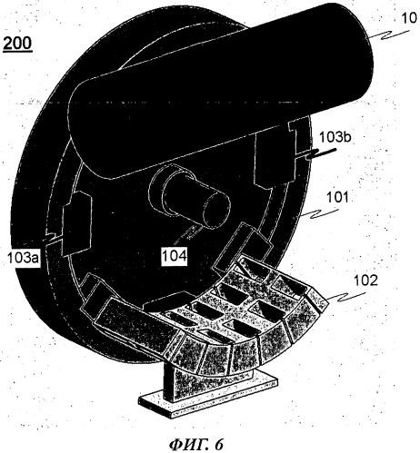 Способ и аппарат для нагревания объекта посредством электромагнитной индукции