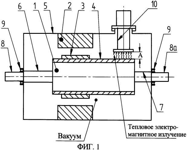 Сверхпроводящая вращающаяся машина, имеющая охладитель для сверхпроводящей обмотки ротора