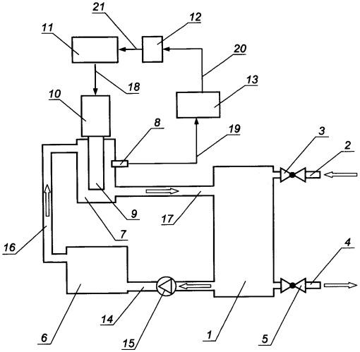 Способ приготовления многокомпонентных ультрадисперсных суспензионных и эмульсионных биотоплив и установка для его осуществления