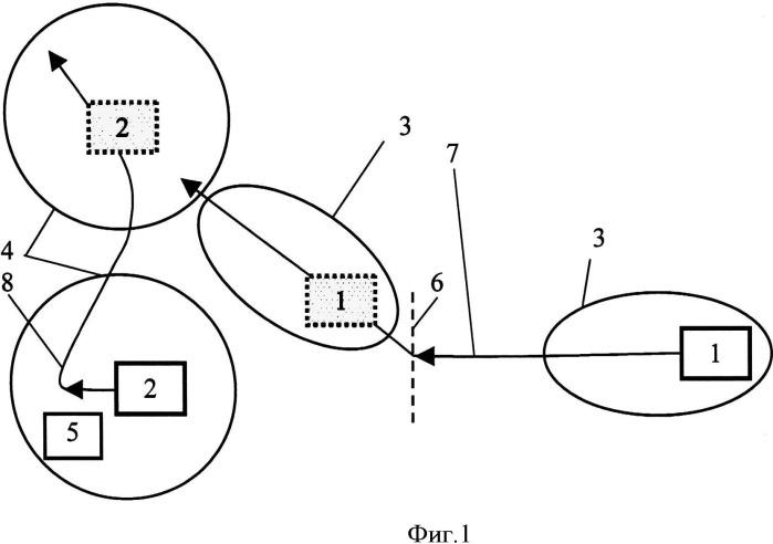 Способ адаптивного оптико-электронного наблюдения