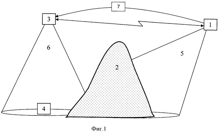 Способ оптико-электронного наблюдения