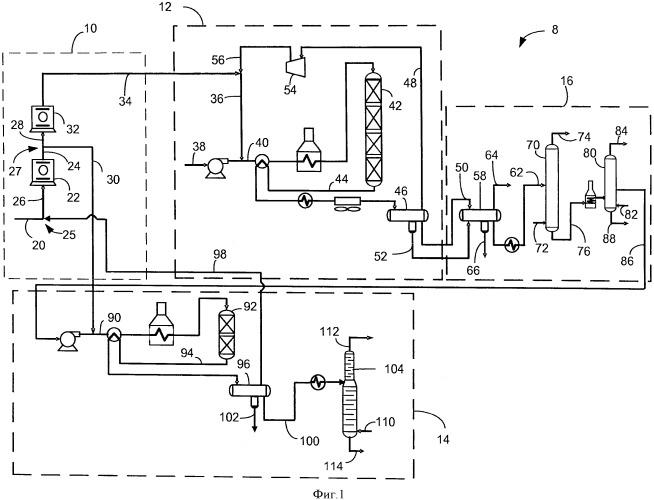 Способ и установка для гидрообработки двух потоков
