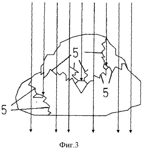 Способ и устройство для вскрытия руды