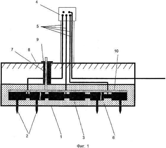 Способ выполнения горизонтального анодного заземления в грунтах с высоким электрическим сопротивлением