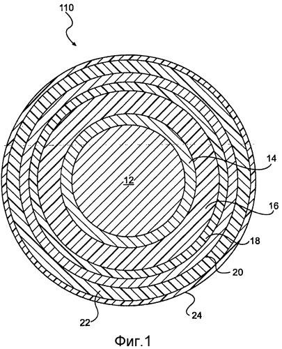 Электрический кабель с полупроводящим верхним слоем, отличимым от оболочки