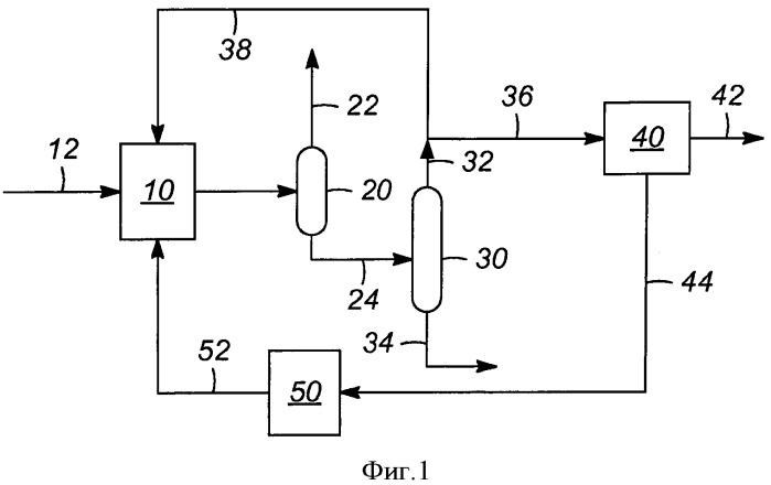 Способ увеличения производства бензола и толуола