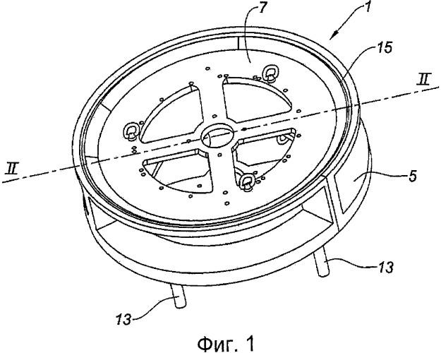 Формовочное устройство, выполненное с возможностью введения в него волокон и заливки смолы