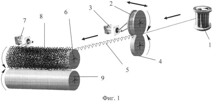 Устройство для изготовления пористого материала