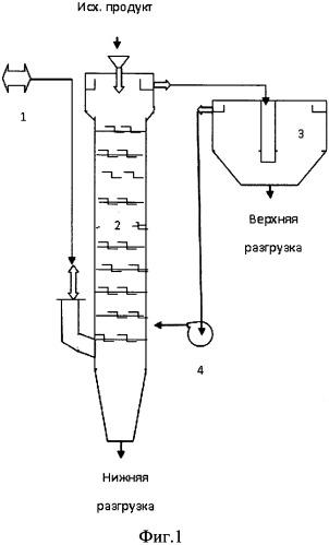 Способ переработки алюминиевого шлака