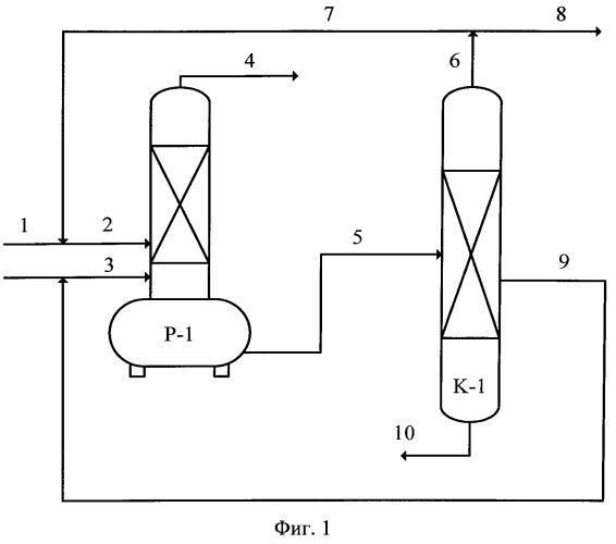 Способ получения циклопентадиена