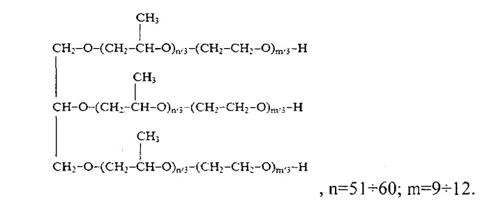 Способ получения устойчивых полимерных суспензий с узким распределением частиц по размерам
