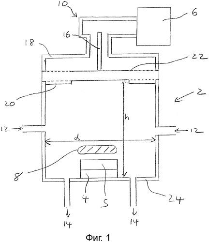 Микроволновый плазменный реактор для производства синтетического алмазного материала