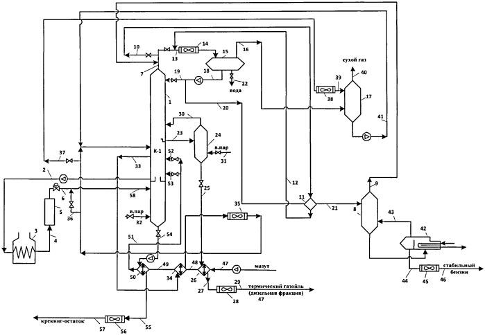 Способ фракционирования продуктов термического крекинга
