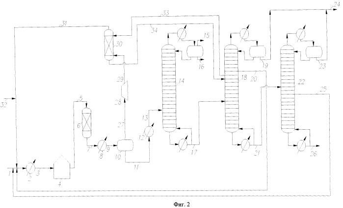 Способ и установка изомеризации с5-с6 углеводородов с подачей очищенного циркулирующего потока водорода