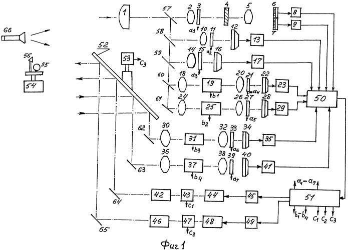 Система лазерной локации