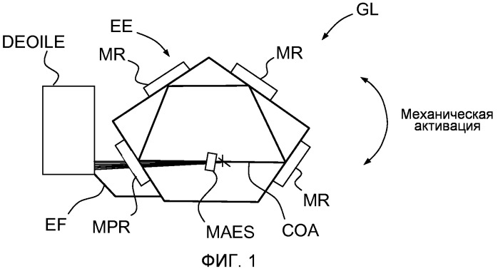 Гиролазер с твердотельной усилительной средой и с кольцевидным оптическим резонатором