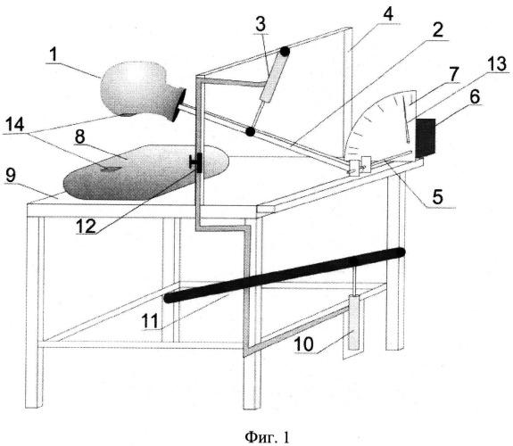 Способ определения компрессионных свойств легкодеформируемых материалов и устройство для его реализации