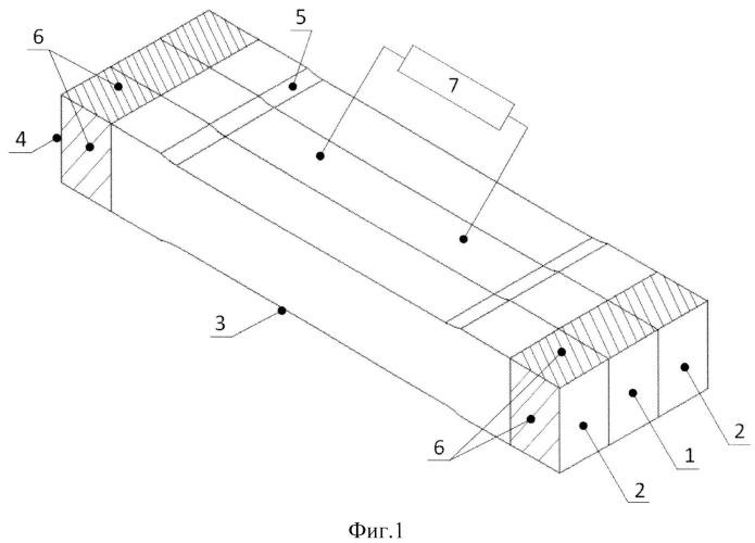 Способ определения механических свойств хрупких материалов при растяжении