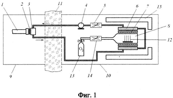 Способ радиационно-стимулированного термического окисления кремния