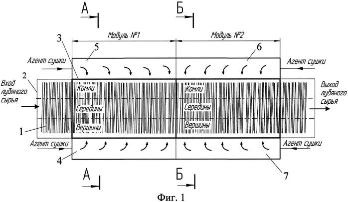 Способ сушки лубяного сырья и устройство для его осуществления