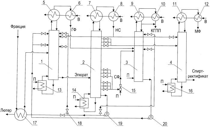 Способ и установка для получения ректификованного спирта из фракций спиртового производства