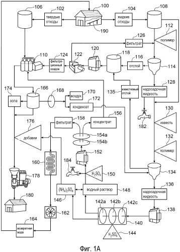 Устройство и способ получения метана, удобрения на органической основе и пригодной для использования воды из отходов животноводства