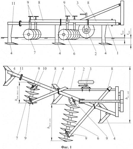 Комбинированное орудие для основной обработки почвы