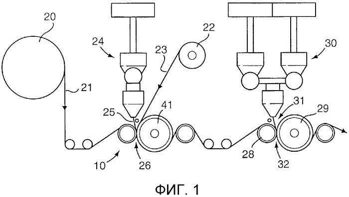 Ламинирующий ролик, способ обеспечения упаковочного ламината и упаковочный ламинат