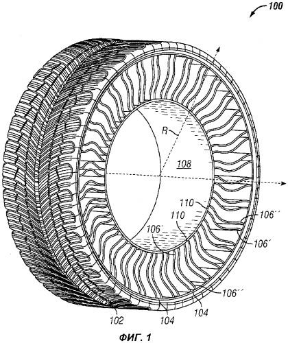 Устройство для формования безвоздушной шины
