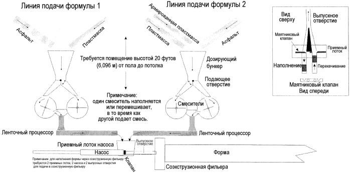 Композиция и способ для производства железнодорожных шпал