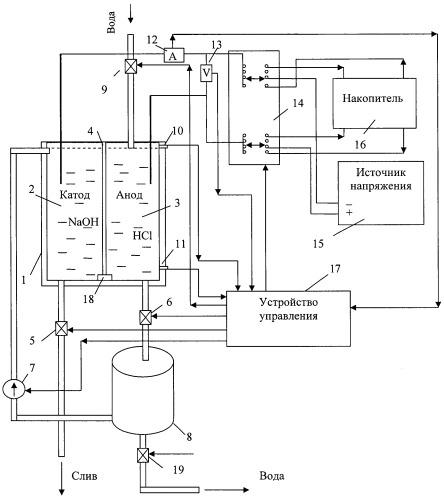 Способ электроопреснения воды и устройство для его реализации
