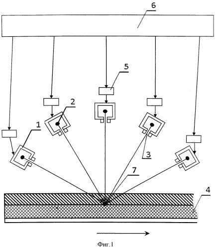 Прецизионное устройство ядерно-радиационного стимулирования диффузии в многослойных системах