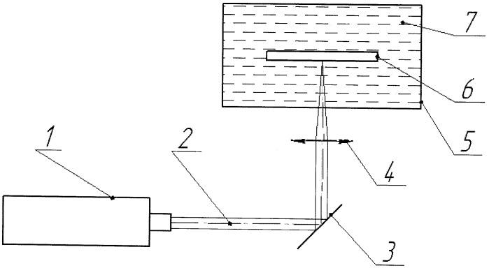Способ получения наночастиц платиновых металлов