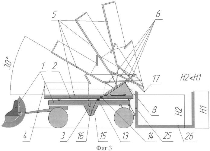 Самосвальное шасси со сменным кузовом для перегрузки зерна