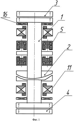 Высокоскоростная электрическая машина с вертикальным валом