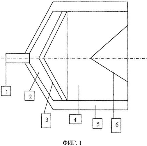 Взрывной генератор плоской волны для кумулятивных перфораторов