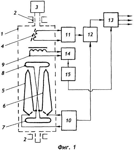 Пластовый индукционный наклономер