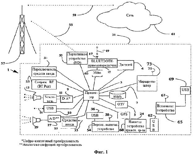 Система и способ прерывания запрашивания инструкций с целью оповещения о предстоящем вводе по каналу беспроводной связи
