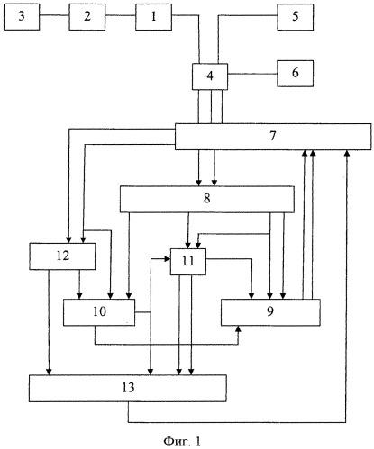 Автоматизированная система оценки боевого потенциала воинского формирования