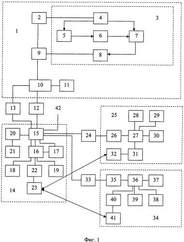 Система защиты средств передачи информации узла связи от компьютерных атак