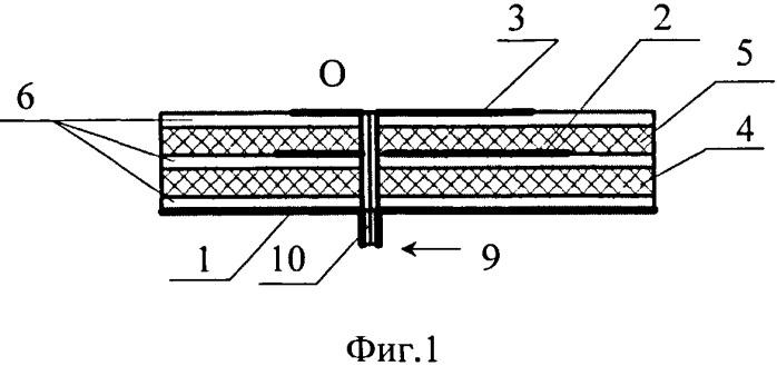 Двухдиапазонная микрополосковая антенна круговой поляризации