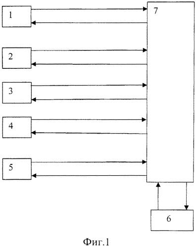 Система поиска разнородной информации в локальной компьютерной сети